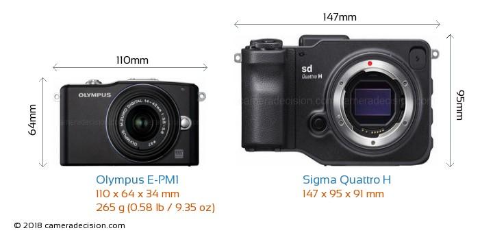 Olympus E-PM1 vs Sigma Quattro H Camera Size Comparison - Front View