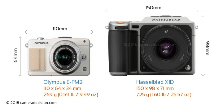 Olympus E-PM2 vs Hasselblad X1D Camera Size Comparison - Front View