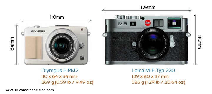 Olympus E-PM2 vs Leica M-E Typ 220 Camera Size Comparison - Front View
