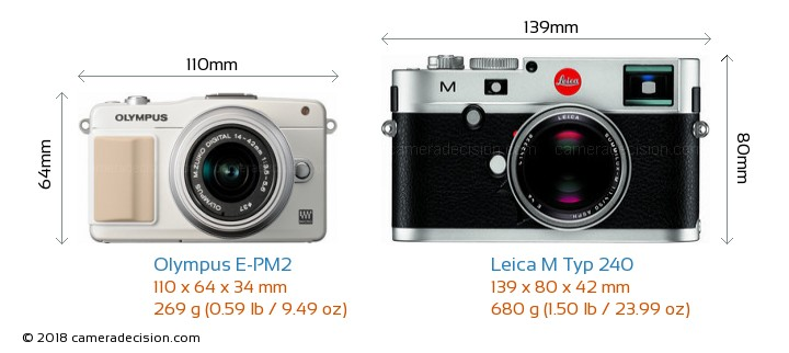 Olympus E-PM2 vs Leica M Typ 240 Camera Size Comparison - Front View