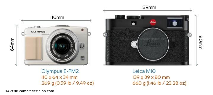 Olympus E-PM2 vs Leica M10 Camera Size Comparison - Front View