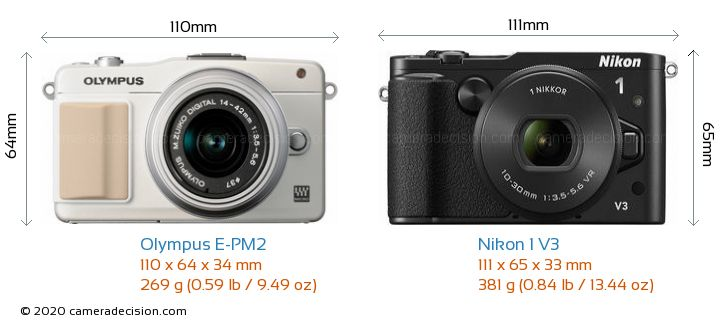 Olympus E-PM2 vs Nikon 1 V3 Camera Size Comparison - Front View
