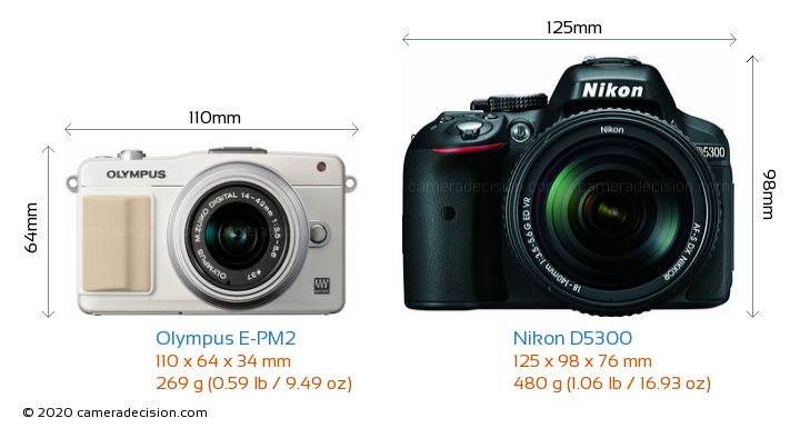 Olympus E-PM2 vs Nikon D5300 Camera Size Comparison - Front View