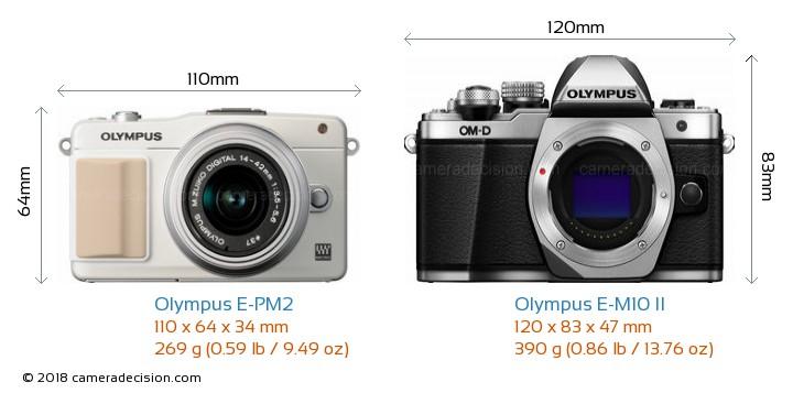 Olympus E-PM2 vs Olympus E-M10 II Camera Size Comparison - Front View
