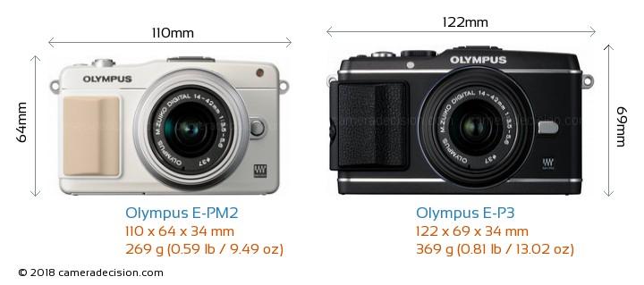 Olympus E-PM2 vs Olympus E-P3 Camera Size Comparison - Front View