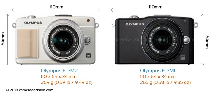 Olympus E-PM2 vs Olympus E-PM1 Camera Size Comparison - Front View