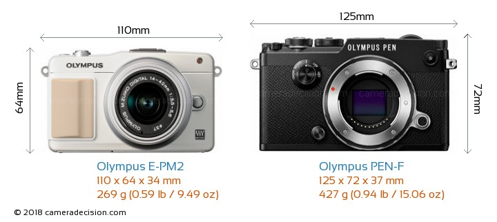 Olympus E-PM2 vs Olympus PEN-F Camera Size Comparison - Front View