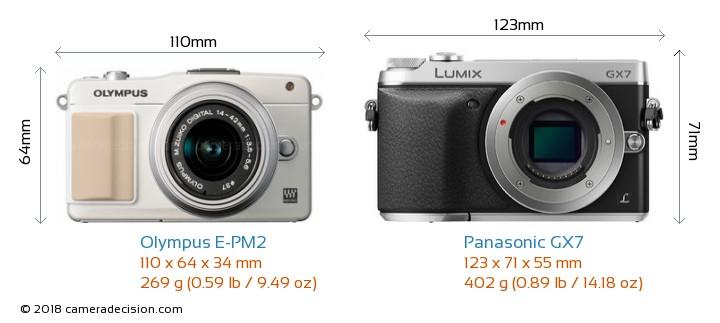 Olympus E-PM2 vs Panasonic GX7 Camera Size Comparison - Front View