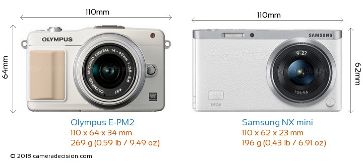 Olympus E-PM2 vs Samsung NX mini Camera Size Comparison - Front View