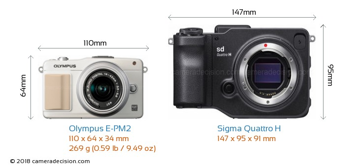 Olympus E-PM2 vs Sigma Quattro H Camera Size Comparison - Front View