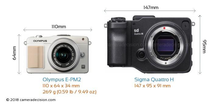 Olympus E-PM2 vs Sigma Quattro H Camera Size Comparison - Front View