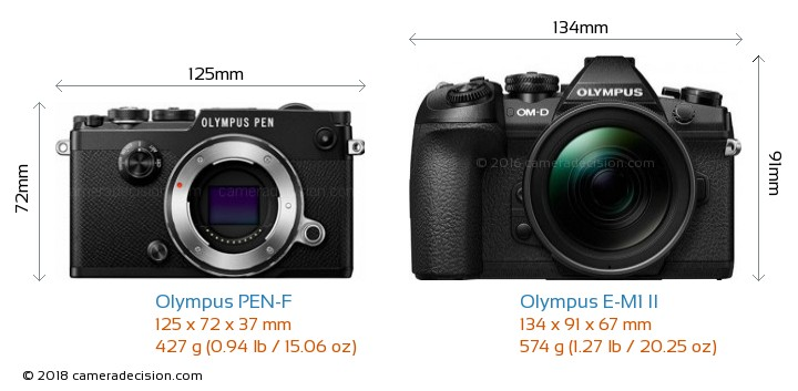 Olympus PEN-F vs Olympus E-M1 II Camera Size Comparison - Front View