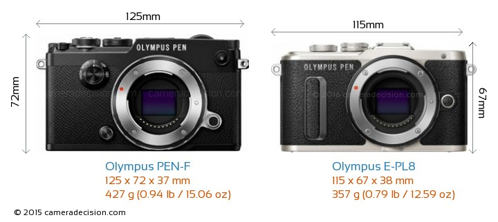 Olympus PEN-F vs Olympus E-PL8 Camera Size Comparison - Front View