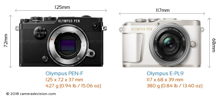 Olympus PEN-F vs Olympus E-PL9 Camera Size Comparison - Front View