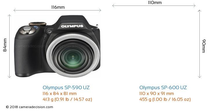 Olympus SP-590 UZ vs Olympus SP-600 UZ Camera Size Comparison - Front View