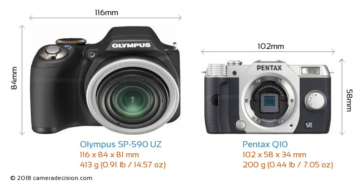 Olympus SP-590 UZ vs Pentax Q10 Camera Size Comparison - Front View