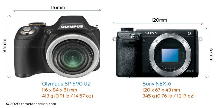 Olympus SP-590 UZ vs Sony NEX-6 Camera Size Comparison - Front View