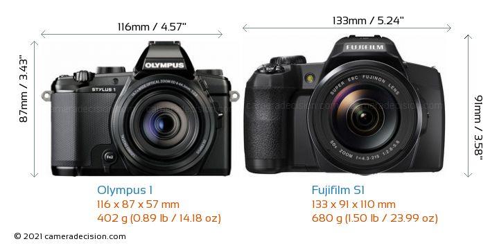 Olympus 1 vs Fujifilm S1 Camera Size Comparison - Front View