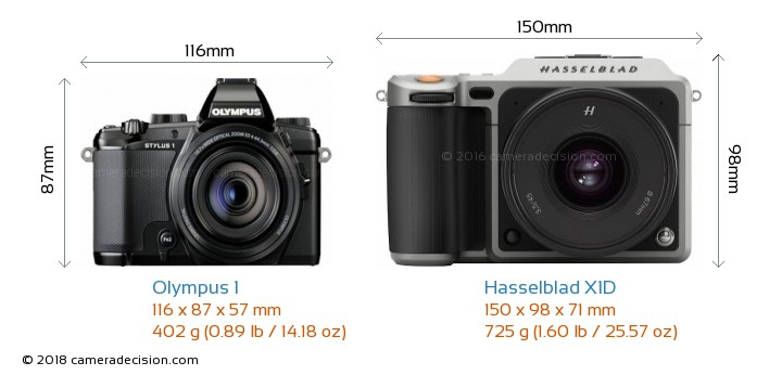 Olympus 1 vs Hasselblad X1D Camera Size Comparison - Front View
