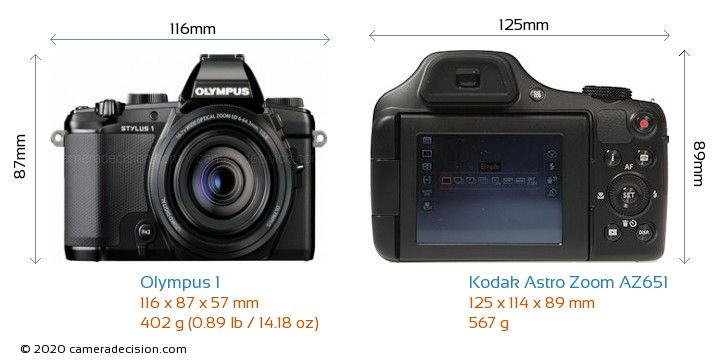 Olympus 1 vs Kodak Astro Zoom AZ651 Camera Size Comparison - Front View