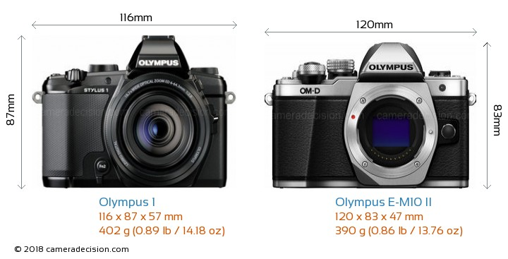 Olympus 1 vs Olympus E-M10 II Camera Size Comparison - Front View