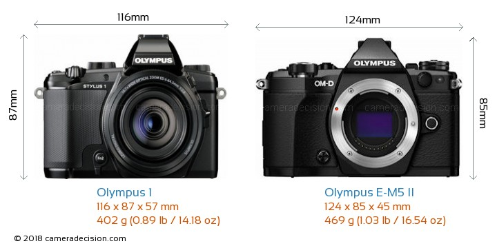 Olympus 1 vs Olympus E-M5 II Camera Size Comparison - Front View