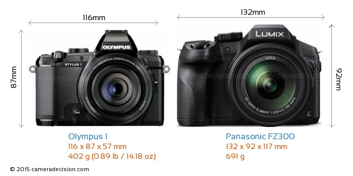 Olympus 1 vs Panasonic FZ300 Camera Size Comparison - Front View
