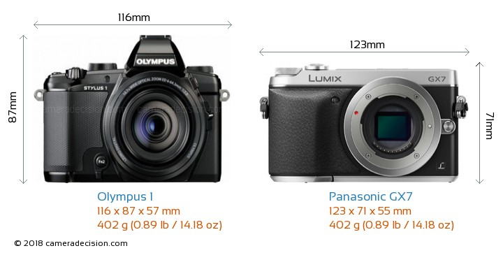 Olympus 1 vs Panasonic GX7 Camera Size Comparison - Front View