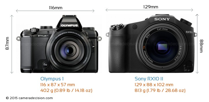 Olympus 1 vs Sony RX10 II Camera Size Comparison - Front View