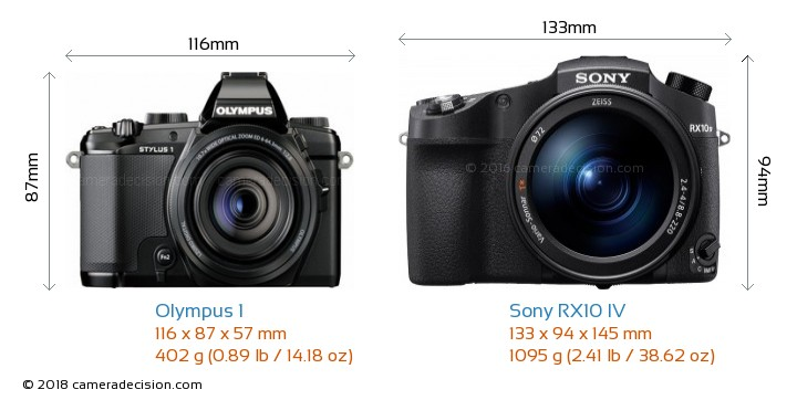 Olympus 1 vs Sony RX10 IV Camera Size Comparison - Front View