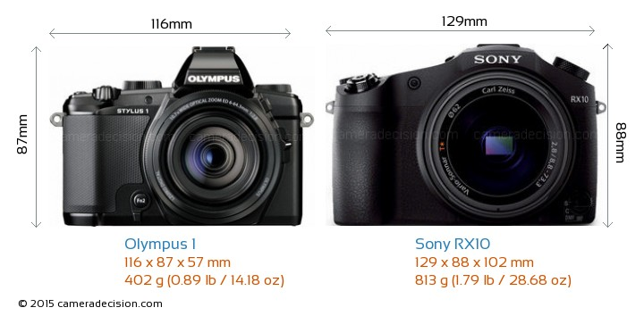 Olympus 1 vs Sony RX10 Camera Size Comparison - Front View
