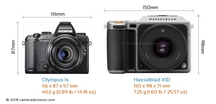Olympus 1s vs Hasselblad X1D Camera Size Comparison - Front View