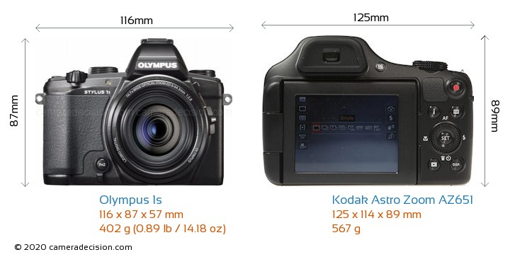 Olympus 1s vs Kodak Astro Zoom AZ651 Camera Size Comparison - Front View