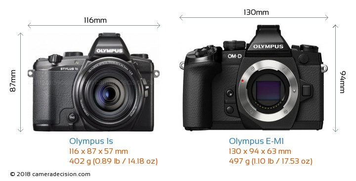 Olympus 1s vs Olympus E-M1 Camera Size Comparison - Front View