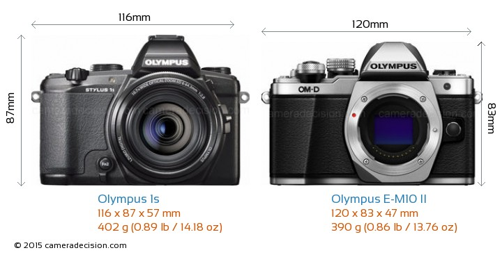 Olympus 1s vs Olympus E-M10 II Camera Size Comparison - Front View