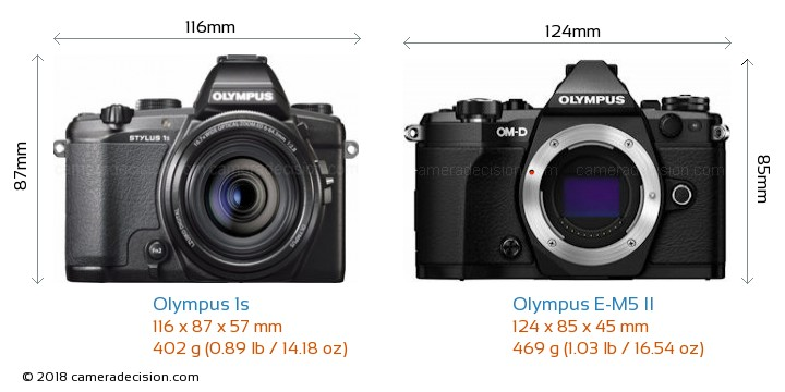 Olympus 1s vs Olympus E-M5 II Camera Size Comparison - Front View