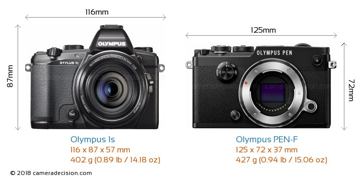 Olympus 1s vs Olympus PEN-F Camera Size Comparison - Front View