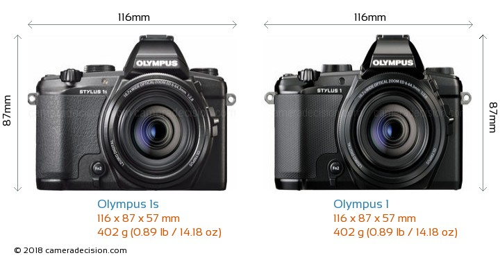 Olympus 1s vs Olympus 1 Camera Size Comparison - Front View