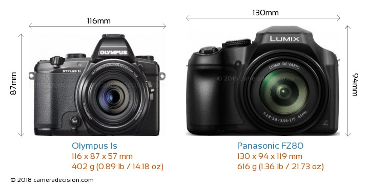Olympus 1s vs Panasonic FZ80 Camera Size Comparison - Front View