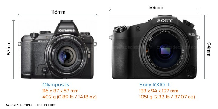 Olympus 1s vs Sony RX10 III Camera Size Comparison - Front View