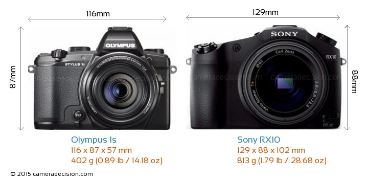 Olympus 1s vs Sony RX10 Camera Size Comparison - Front View