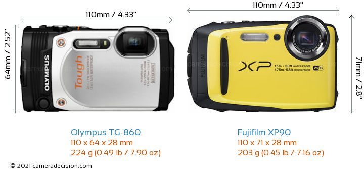 Olympus TG-860 vs Fujifilm XP90 Camera Size Comparison - Front View