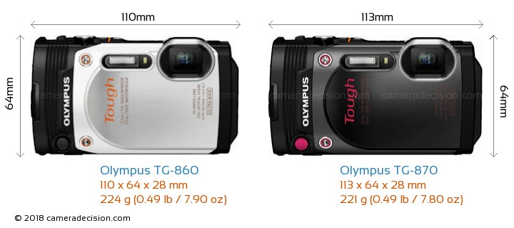 Olympus TG-860 vs Olympus TG-870 Camera Size Comparison - Front View
