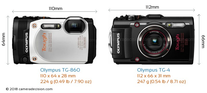 Olympus TG-860 vs Olympus TG-4 Camera Size Comparison - Front View