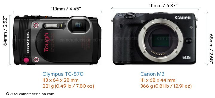 Olympus TG-870 vs Canon M3 Camera Size Comparison - Front View