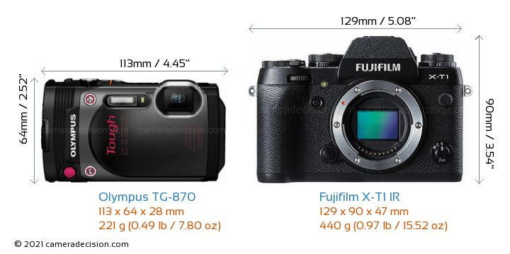 Olympus TG-870 vs Fujifilm X-T1 IR Camera Size Comparison - Front View