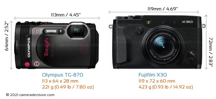 Olympus TG-870 vs Fujifilm X30 Camera Size Comparison - Front View