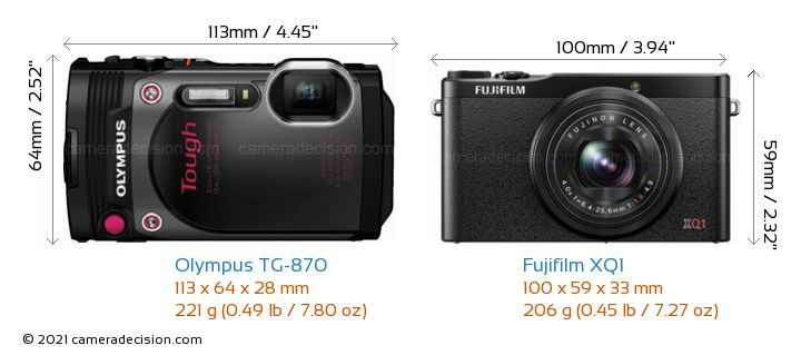Olympus TG-870 vs Fujifilm XQ1 Camera Size Comparison - Front View