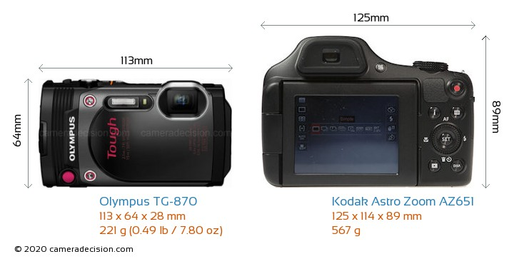 Olympus TG-870 vs Kodak Astro Zoom AZ651 Camera Size Comparison - Front View