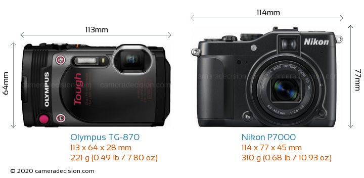 Olympus TG-870 vs Nikon P7000 Camera Size Comparison - Front View